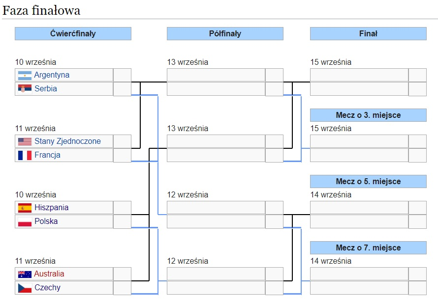 Mistrzostwa Świata w Koszykówce mężczyzn - Chiny 2019 Wierfi11