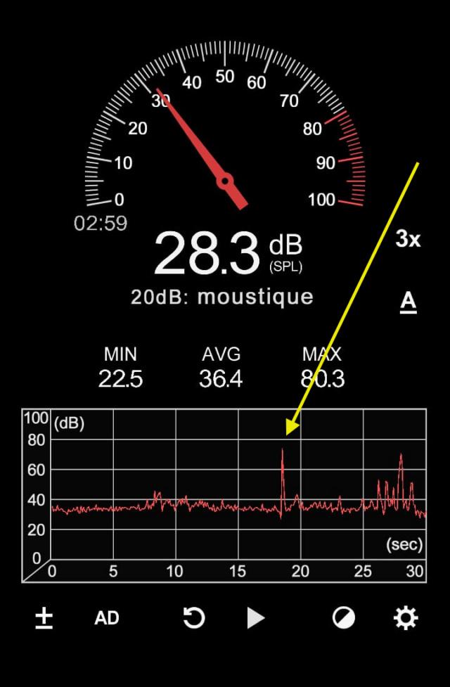 Gamo CFX : un réducteur de bruit maison Db10