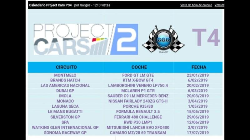 Inscripciones Campeonato Project Cars 2 T4 20190110