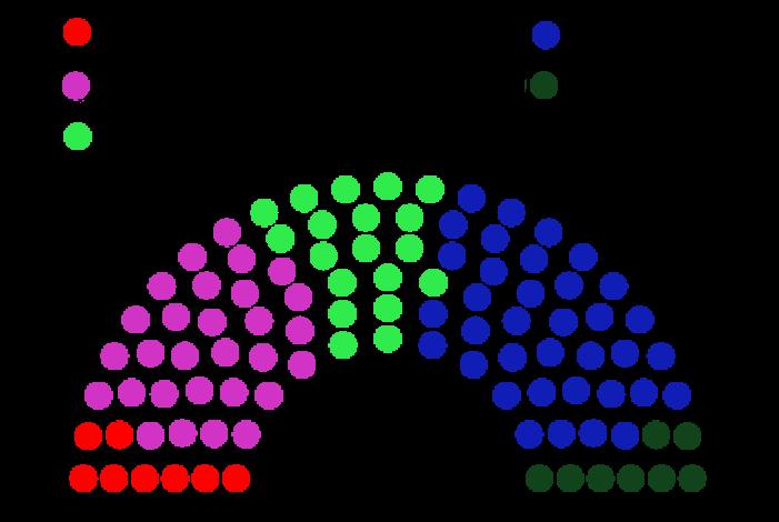 Nomination du gouvernement juillet 2020 Electi12