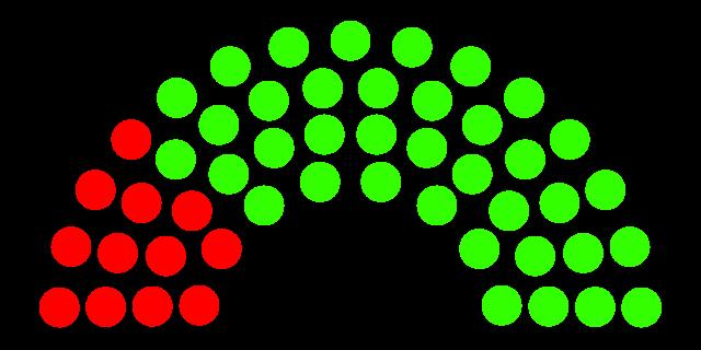 [Composición] I Legislatura d'Al Cadacors d'Oristà Foro10