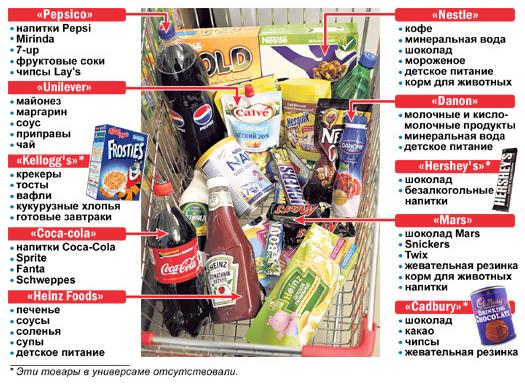Чёрный список продуктов с ГМО 11