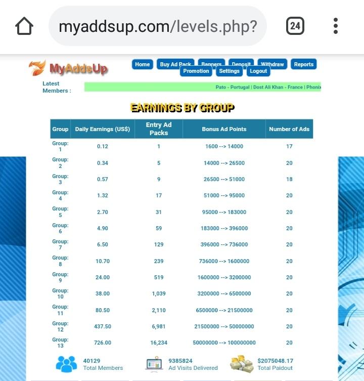 OPORTUNIDADE [Risco - Testar] MyAddsUp Img_2045