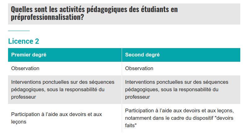 Projet de pré-recrutement : des étudiants enseignant à tiers-temps en L3 et M1 ? - Page 2 L210