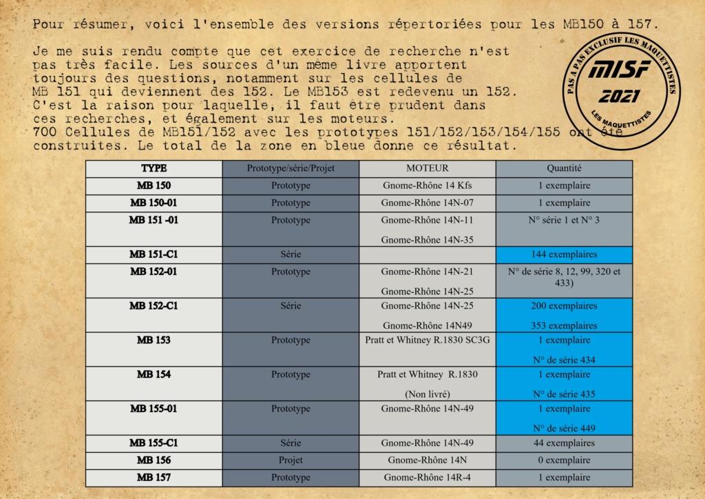 MB 152 C1 - HELLER 1/72 - MONTAGE PAS A  PAS Les_ma32