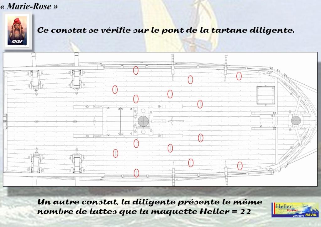 Tartane armée MARIE-ROSE  (CORSAIR) 1/150ème  Réf 80616 - Page 2 Mar_0027