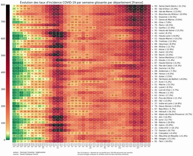 Philharmonie 20/21 (programmation) - Page 11 Taux_d10