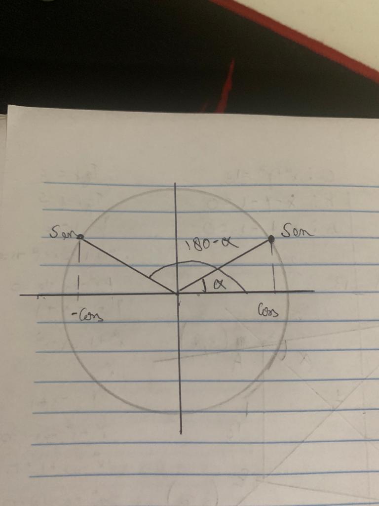 UEPG 2014 PSS - Geometria Analítica Whatsa44