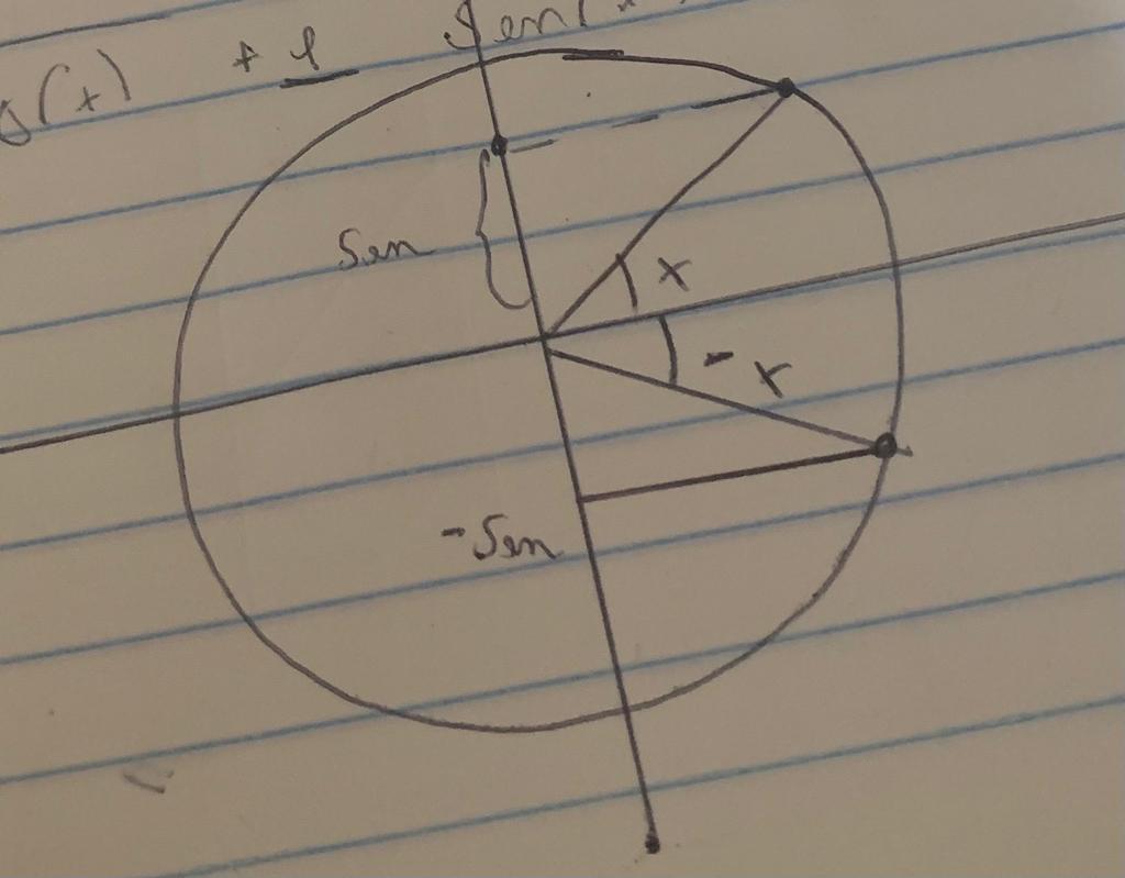 trigonometria Whatsa46