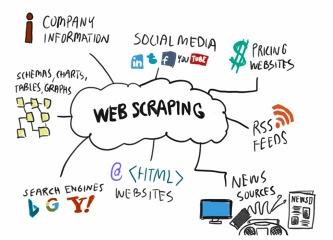Quel est le Meilleur Langage pour le Web Scraping? A6lne-10