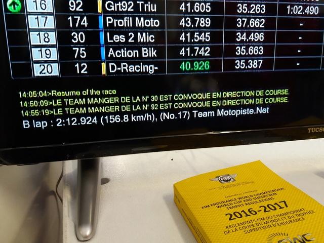 TEAM MOTOPISTE AU BOL D ARGENT 2016 : 5èmes !!! 20160102