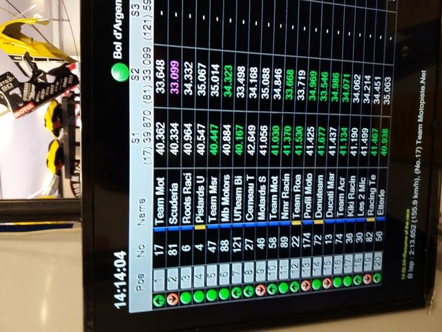 TEAM MOTOPISTE.NET actuellement au Paul Ricard(Bol d'Argent) 20160933