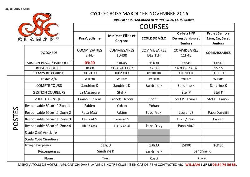 Organisation Cyclocross à Clamart du Mardi 1er Novembre 2016 Signal17
