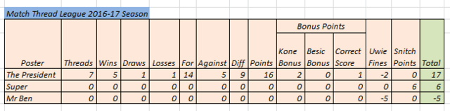 Match Thread league 2016-17 season - Page 2 Match_11