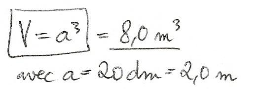 Calculs de surfaces, volumes et périmètres 5610