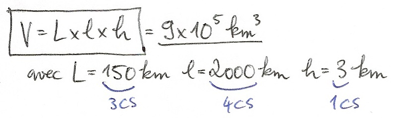 Calculs de surfaces, volumes et périmètres 6010
