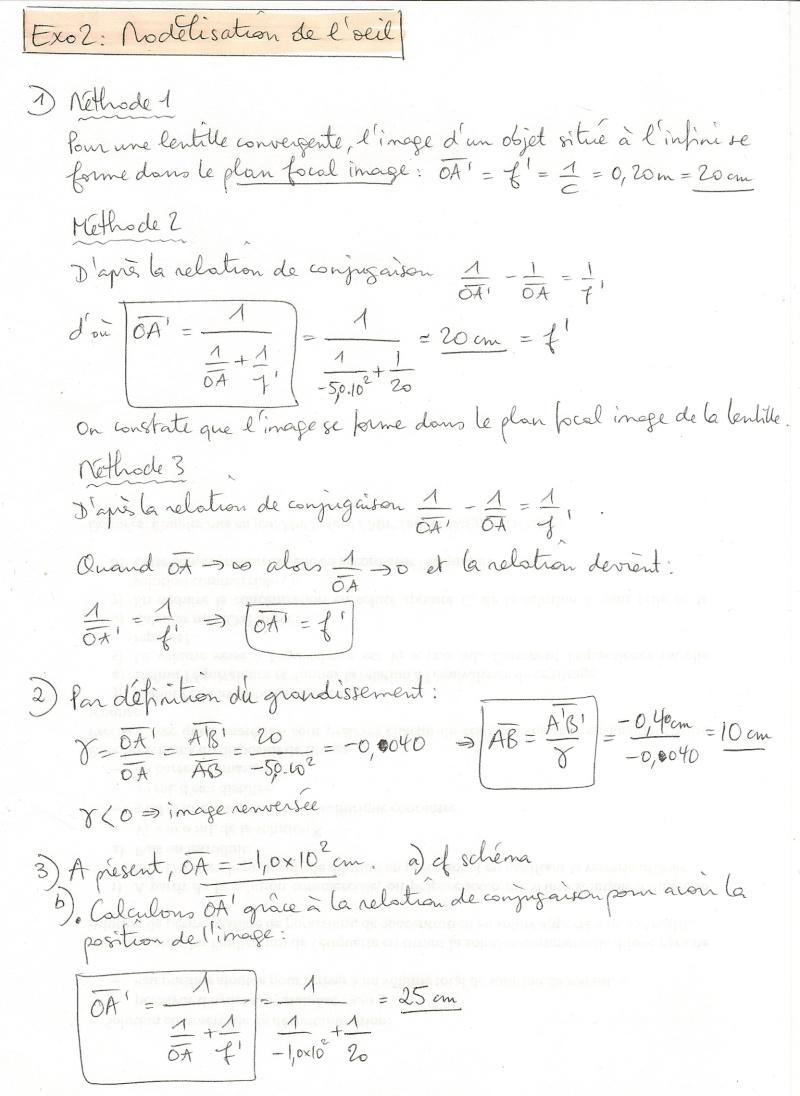 Corrigé TD n°2 : Modélisation de l'oeil Numyri16
