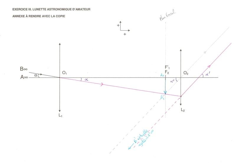 Type Bac : Lunette astronomique (Polynésie 2008) Numyri52