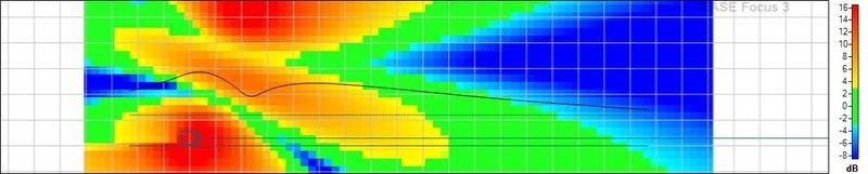 """phase vs latence méchanique des 18"""" Dx151110"""