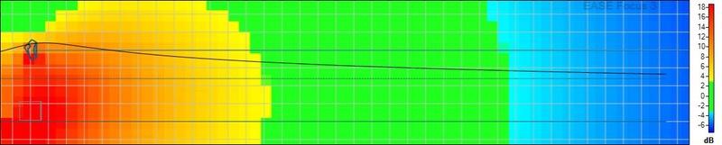 """phase vs latence méchanique des 18"""" Dx151111"""