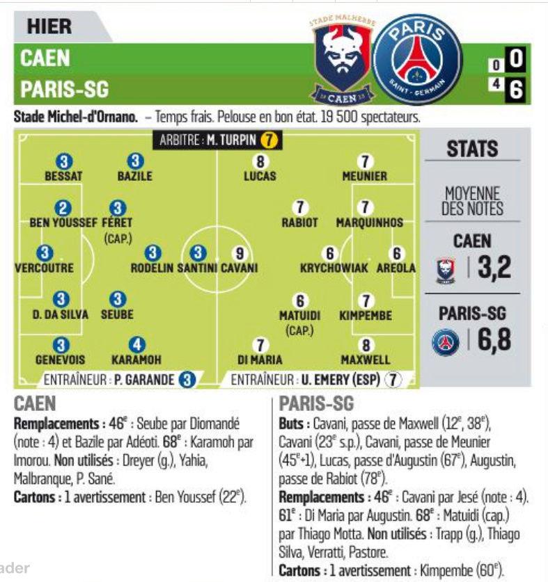 [5e journée de L1] SM Caen 0-6 Paris SG - Page 2 Equipe17