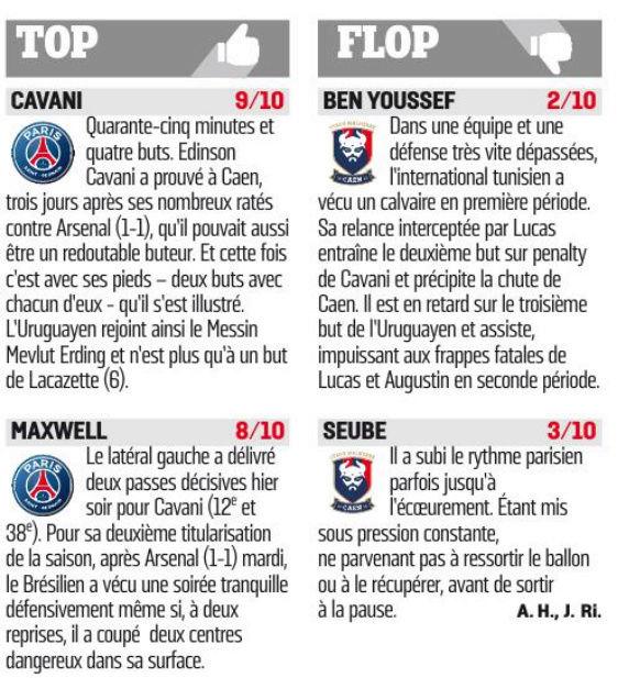 [5e journée de L1] SM Caen 0-6 Paris SG - Page 2 Equipe18