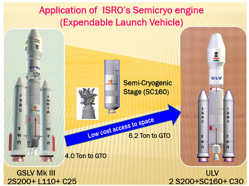 Le lanceur indien LVM 3 (ex GSLV MkIII) - Page 3 Sceapp10