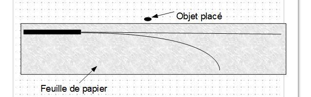 Technique de zerotage collimateur laser dans le canon - Page 2 Debili12