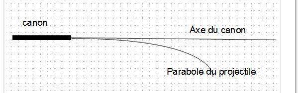 Technique de zerotage collimateur laser dans le canon - Page 2 Debili17
