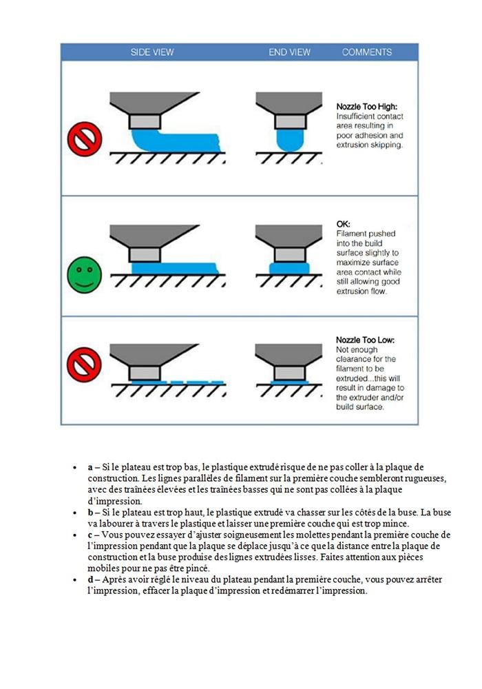 Imprimante 3D Créality CR10S - Présentation & upgrades Cr10sm24