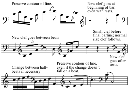 Solfège et théorie musicale Clef_e10