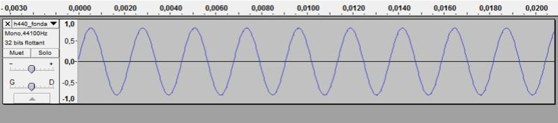 Solfège et théorie musicale H440_f10