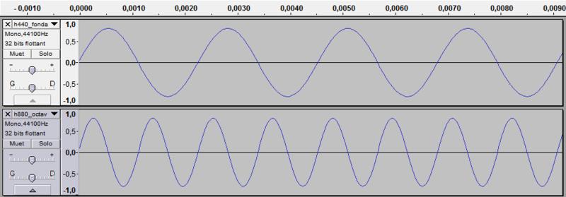 Solfège et théorie musicale H440_h10