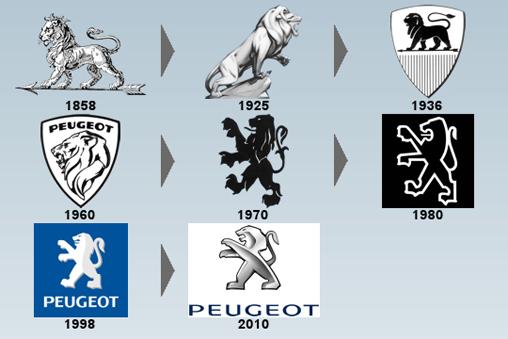 Les logos... et leur modèle Logo-p10