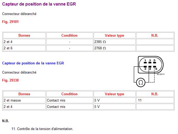 [ Renault Scenic dci 105 an 2000 ] manque de puissance : vanne egr ? Capteu10