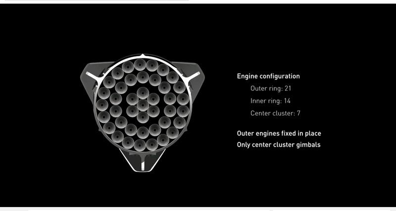 [SpaceX] Actualités et développements du Raptor, du lanceur et des vaisseaux de l'ITS - Page 19 Presse11