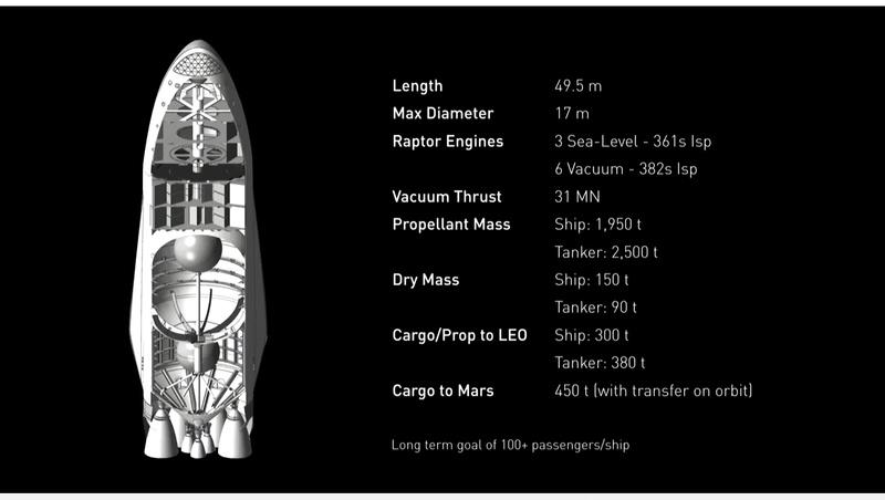 [SpaceX] Actualités et développements du Raptor, du lanceur et des vaisseaux de l'ITS - Page 19 Presse12