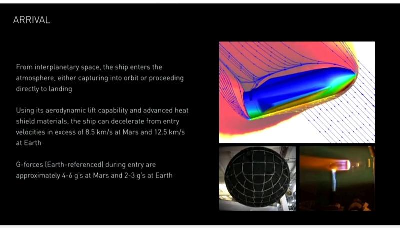 [SpaceX] Actualités et développements du Raptor, du lanceur et des vaisseaux de l'ITS - Page 19 Presse14