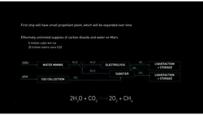 [SpaceX] Actualités et développements du Raptor, du lanceur et des vaisseaux de l'ITS - Page 19 Presse15