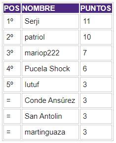 PORRA Eurocopa. Ganador: Serji Clas_p12