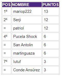 PORRA Eurocopa. Ganador: Serji Clas_p13