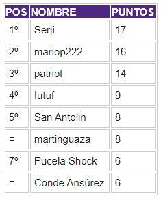 PORRA Eurocopa. Ganador: Serji Clas_p14