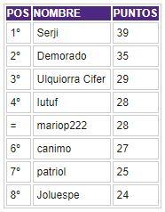 Porra 2018-2019. Ganador: Serji - Página 3 Clasif30
