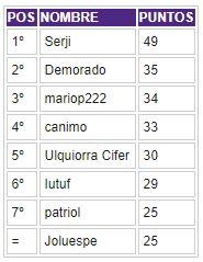 Porra 2018-2019. Ganador: Serji - Página 3 Clasif31
