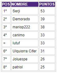 Porra 2018-2019. Ganador: Serji - Página 3 Clasif32