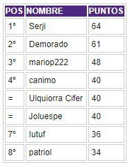 Porra 2018-2019. Ganador: Serji - Página 4 Clasif39