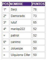 Porra 2018-2019. Ganador: Serji - Página 5 Clasif48