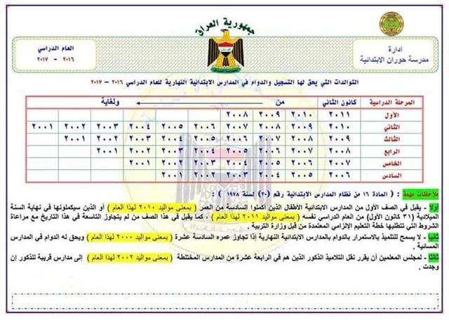 التلاميذ الذين يحق لهم التسجيل والدوام في المدارس الابتدائية العام الدراسي 2016-2017  Oo10