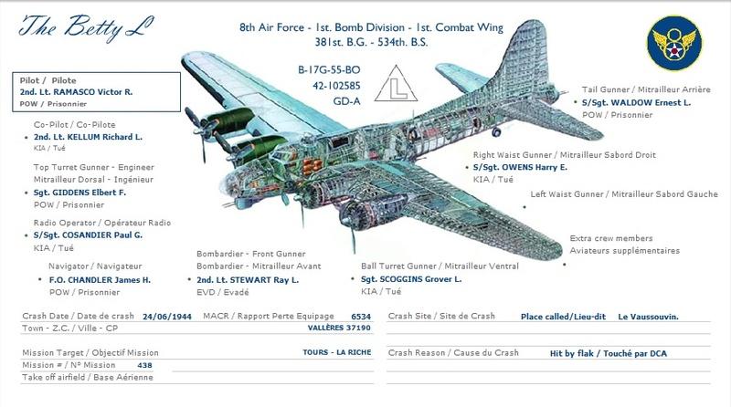 "[HK Models] 1/32e - B-17G ""The Betty-L"" 42-102585 Betty-10"