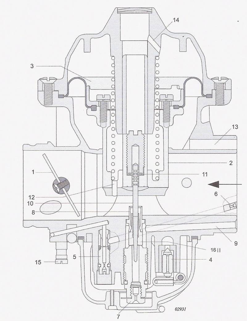 Nettoyage, inspection et diagnostics des carbus - Page 2 Exp_1210